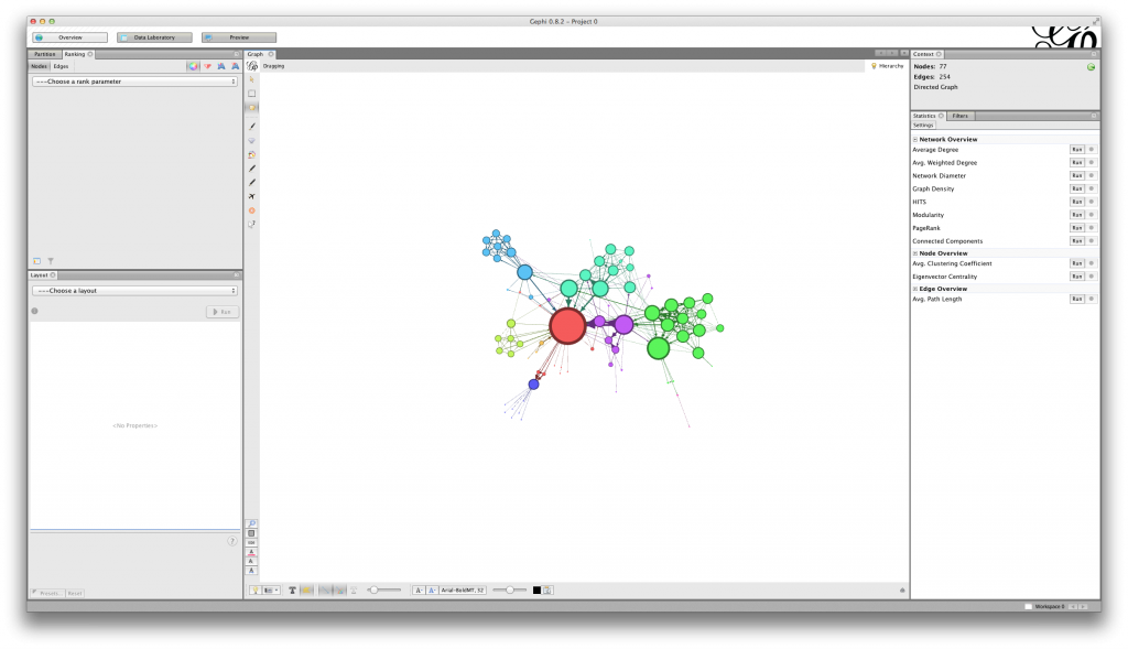 Gephi 0.8.2-beta running on MacOS X 10.8.5