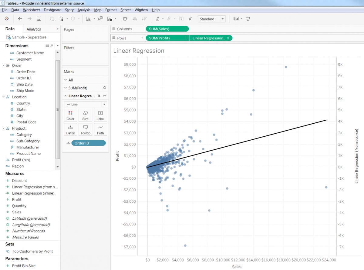 Linear regression line in Tableau calculated by external R script