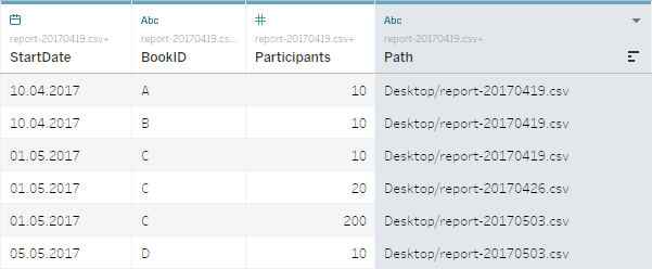 "Tableau automatically added a new field ""Path"" for the wildcard union"