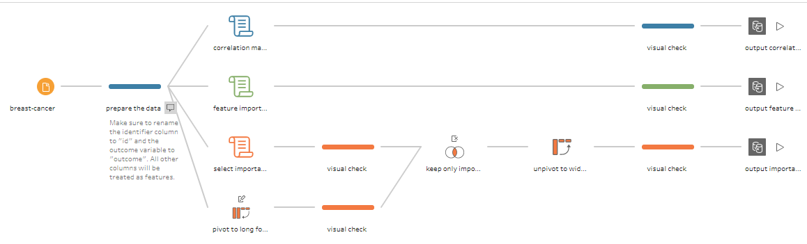 Tableau Feature Important Toolbox as Tableau Prep flow